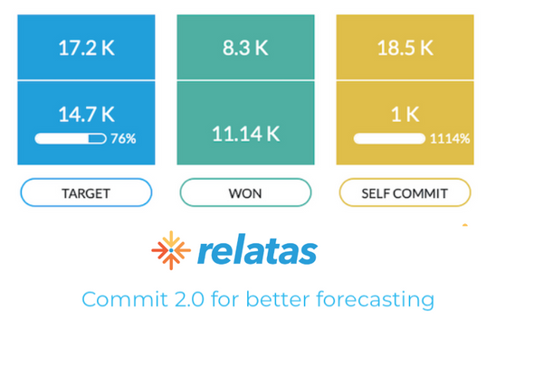 Forecast better with Commit 2.0